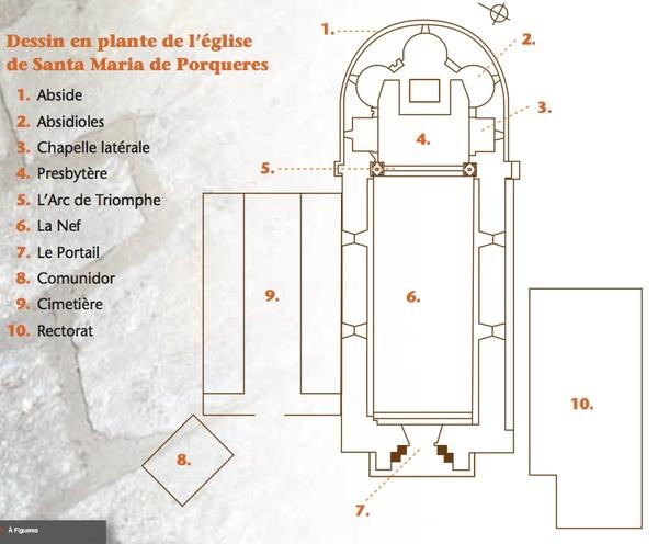 En este mapa de la planta de Santa Maria de Porqueres se pueden apreciar las diferentes partes que componen la iglesia de Santa Maria de Porqueres, de estilo románico